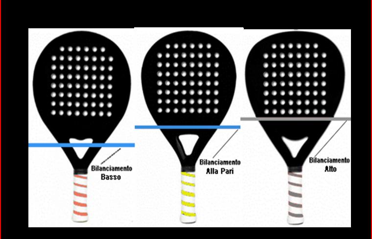 forma delle racchette da padel